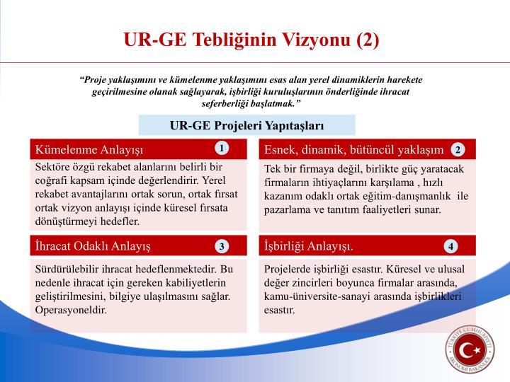 UR-GE Tebliğinin Vizyonu (2)