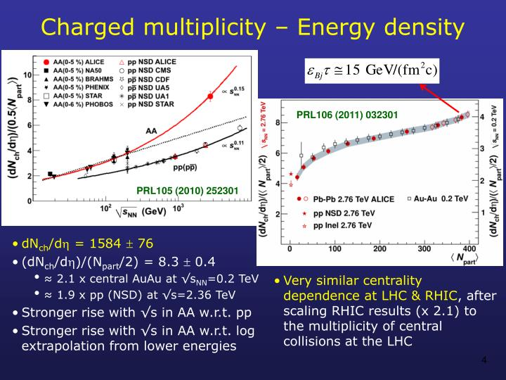 Charged multiplicity – Energy density