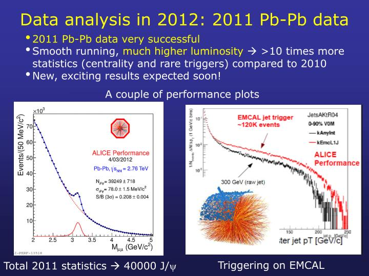 Data analysis in 2012: 2011