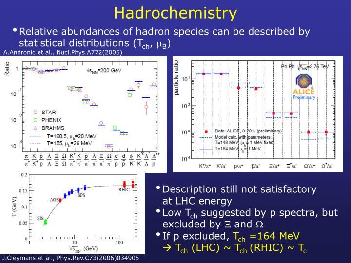 Hadrochemistry
