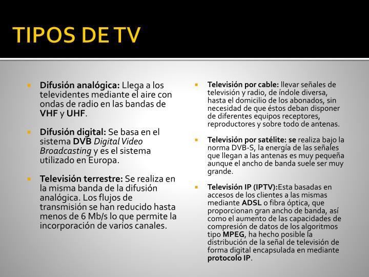 TIPOS DE TV