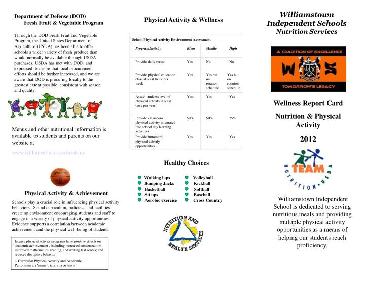 School Physical Activity Environment Assessment