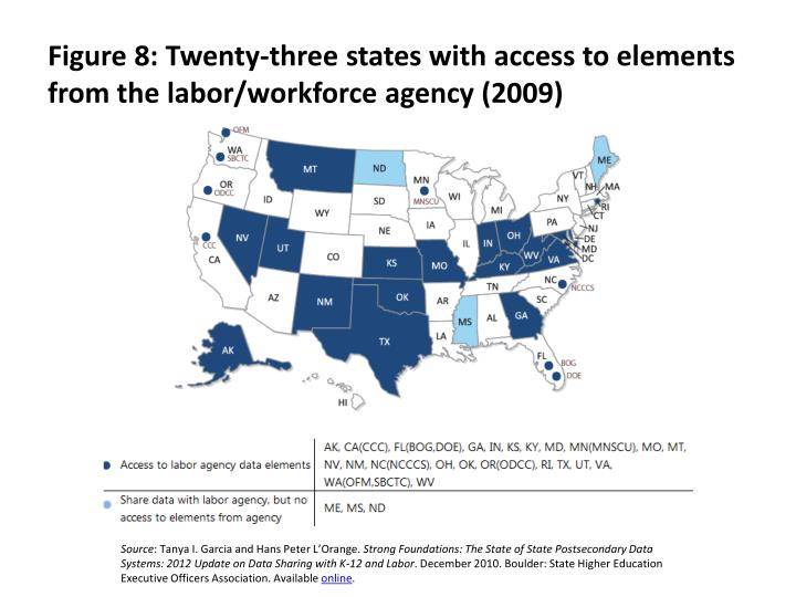 Figure 8: Twenty-three states with access to elements from the labor/workforce agency (2009)