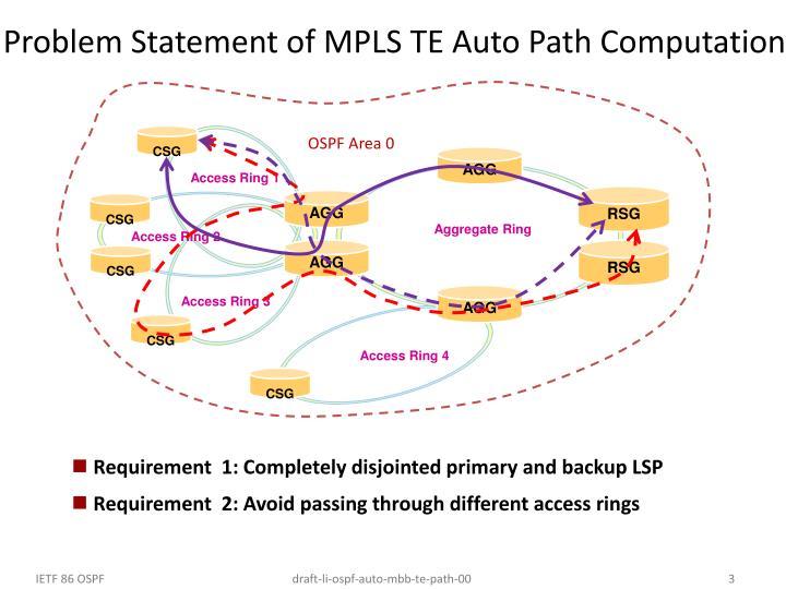 Problem Statement of MPLS TE
