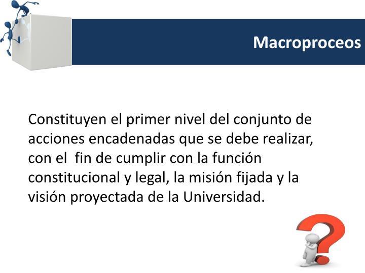 Macroproceos