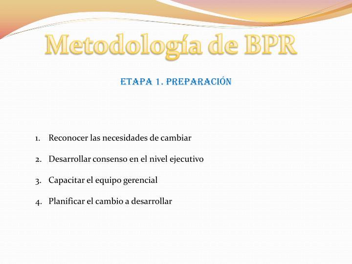 Metodología de BPR