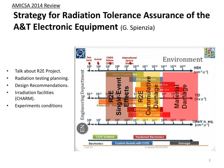 Strategy for radiation tolerance assurance of the a t electronic equipment g spienzia