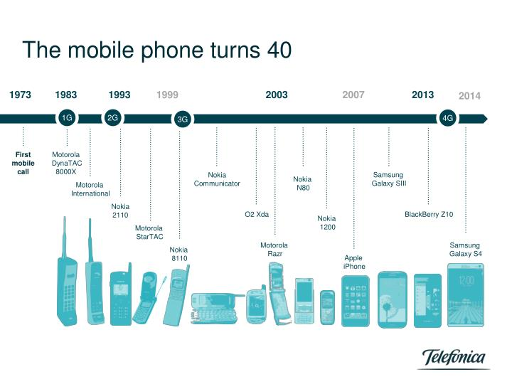 The mobile phone turns 40