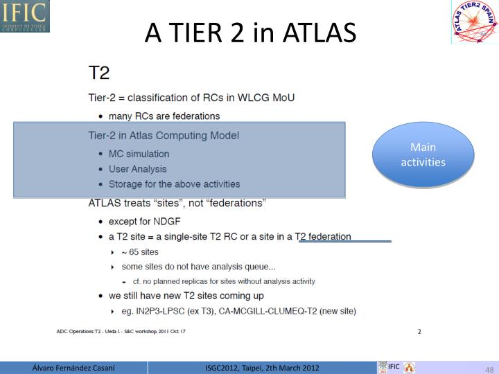 A TIER 2 in ATLAS