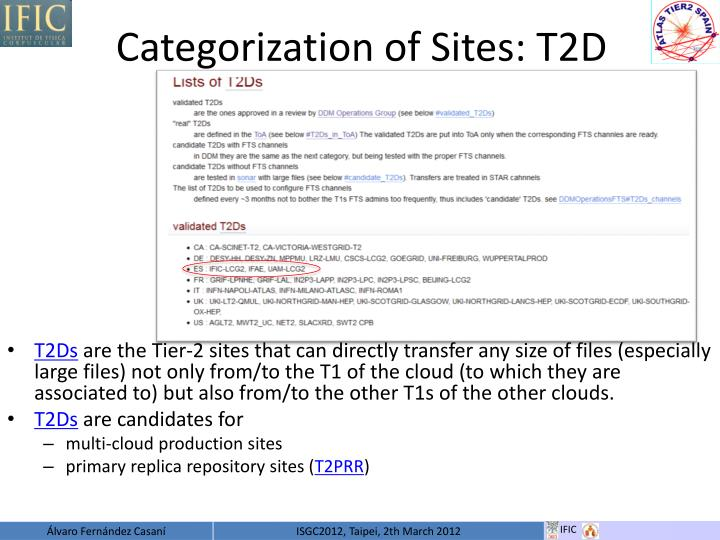 Categorization of Sites: T2D