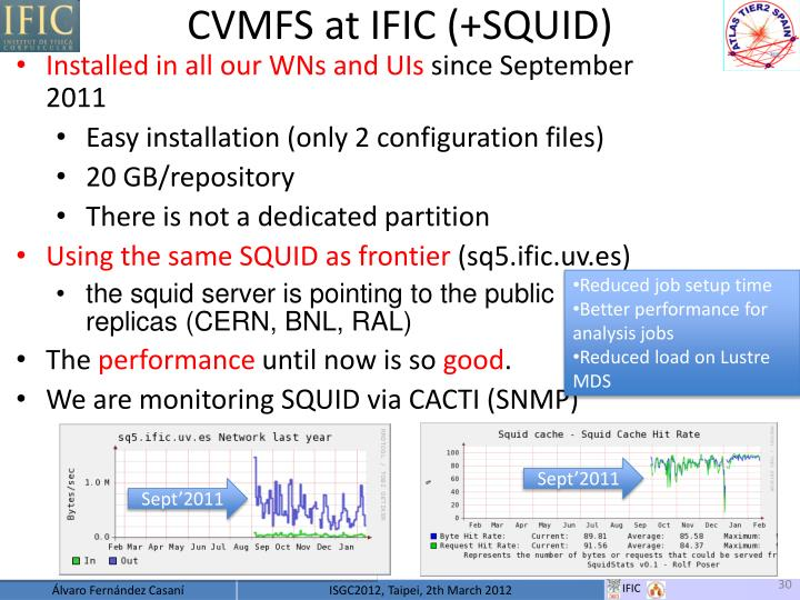 CVMFS at IFIC (+SQUID)