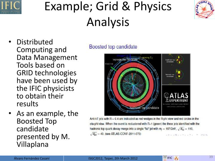Example; Grid & Physics Analysis