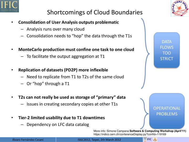 Shortcomings of Cloud Boundaries