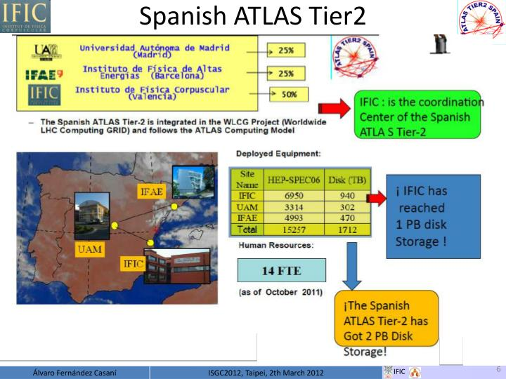 Spanish ATLAS Tier2