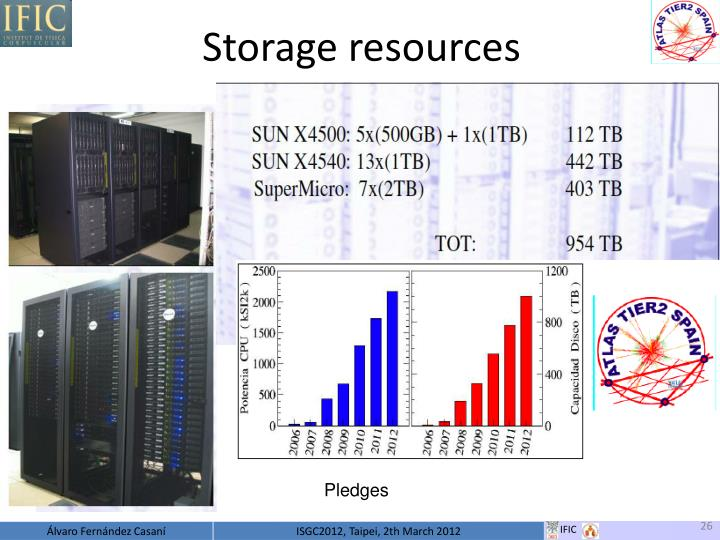 Storage resources
