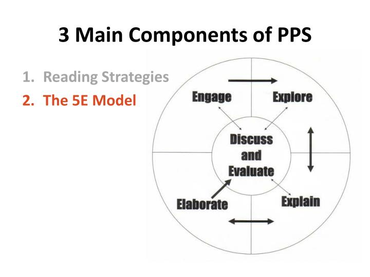 3 Main Components of PPS