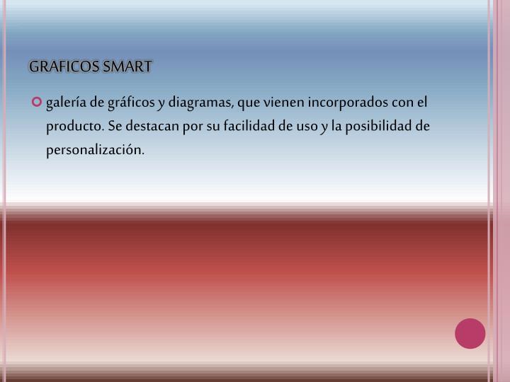 GRAFICOS SMART