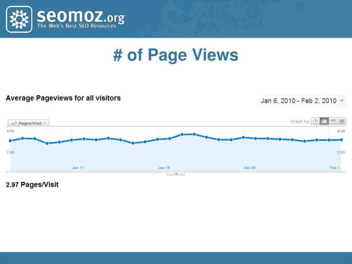 # of Page Views