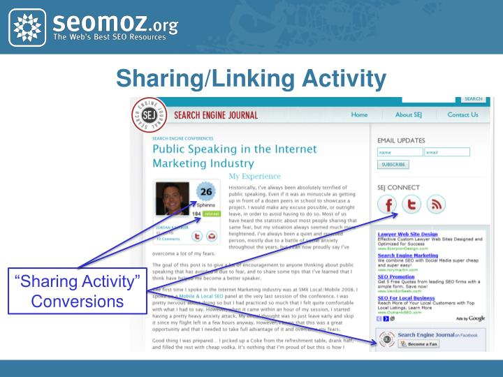 Sharing/Linking Activity