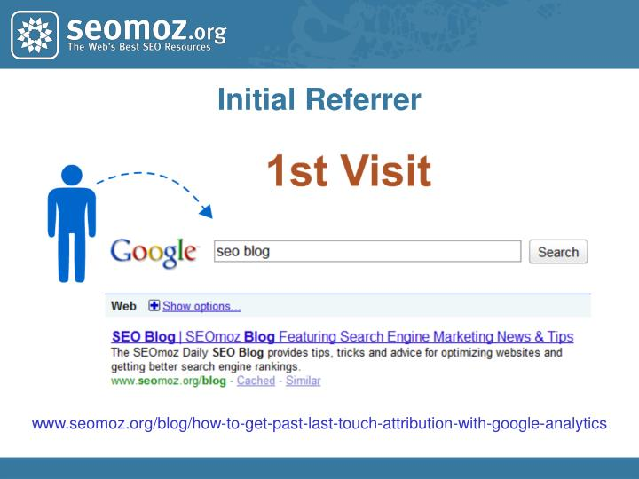 Initial Referrer