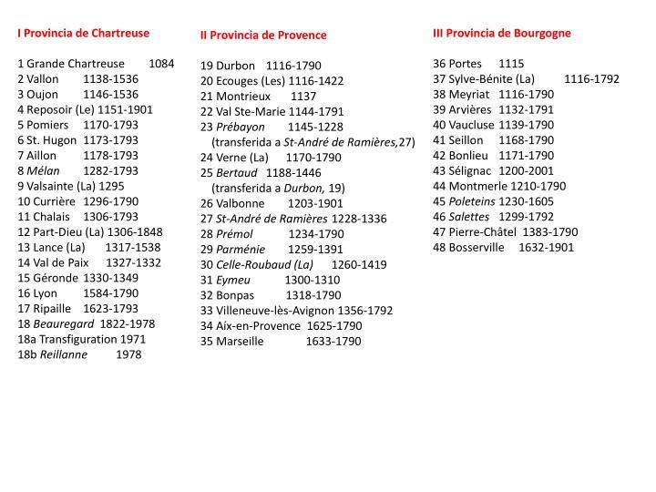 I Provincia de Chartreuse