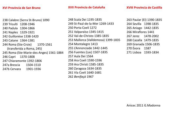 XVII Provincia de Cataluña