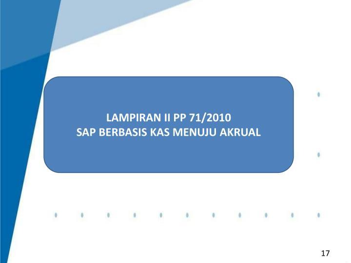LAMPIRAN II PP 71/2010