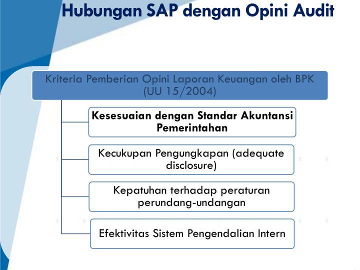 Hubungan SAP dengan Opini Audit