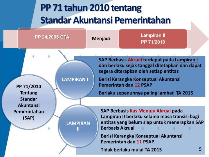 PP 71