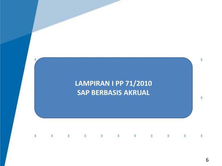 LAMPIRAN I PP 71/2010