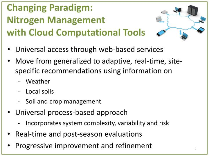 Changing paradigm nitrogen management with cloud computational tools