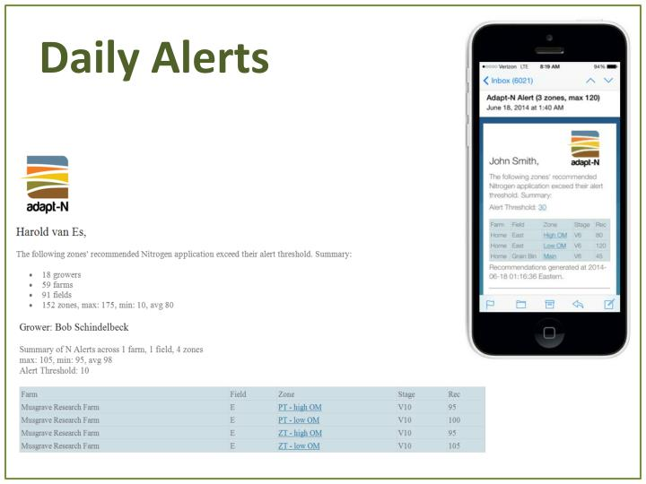 Daily Alerts