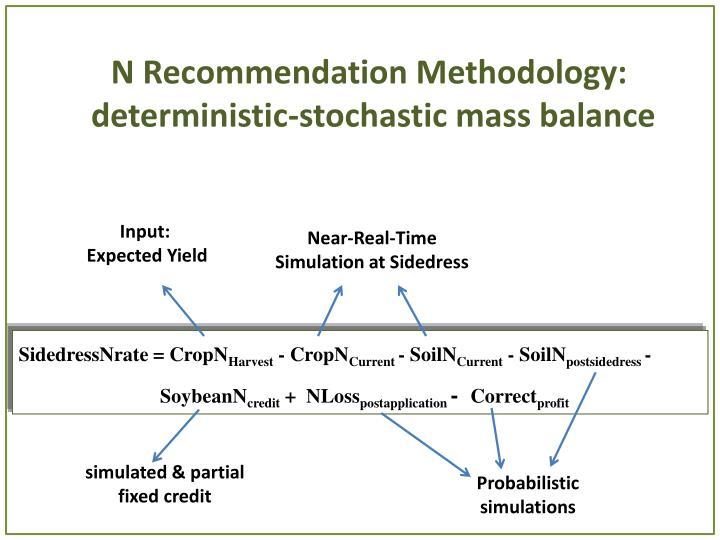 N Recommendation Methodology: