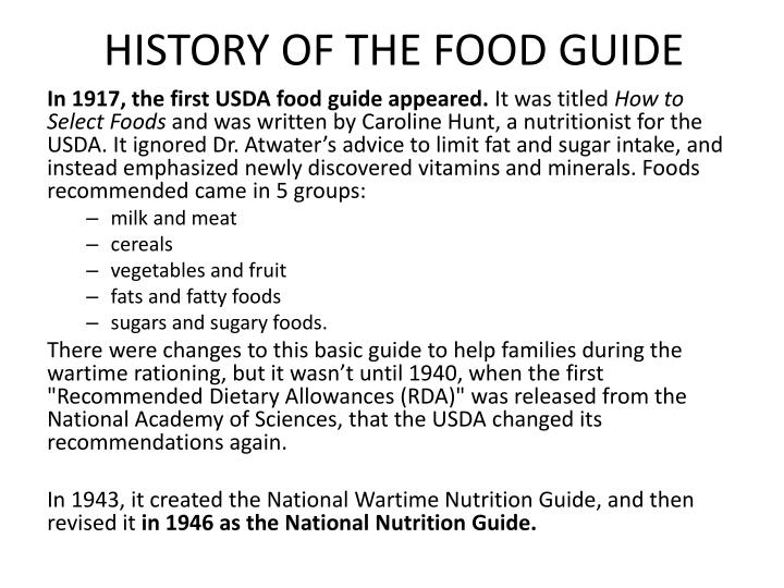 History of the food guide