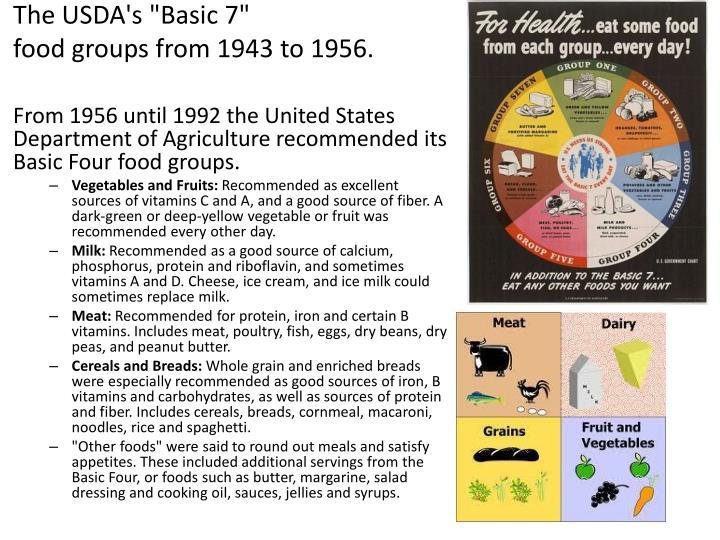 """The USDA's """"Basic 7"""""""