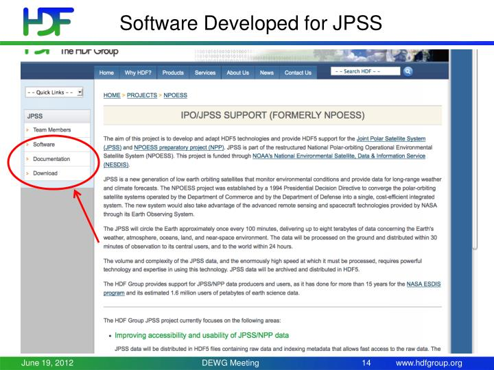 Software Developed for JPSS