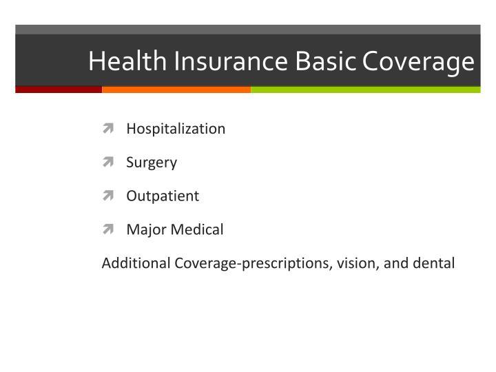 Health Insurance Basic Coverage
