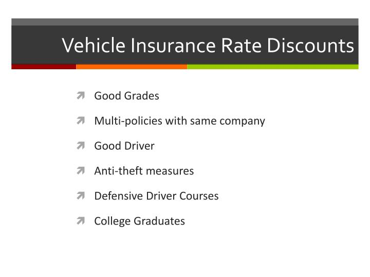 Vehicle Insurance Rate Discounts