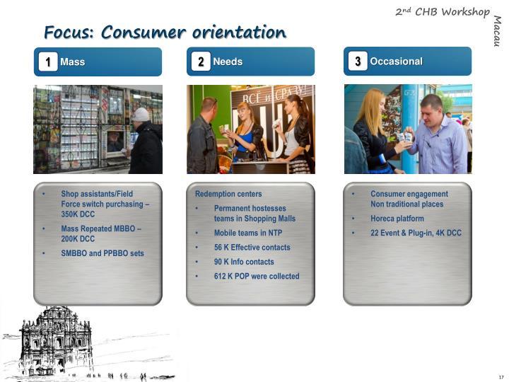 Focus: Consumer orientation