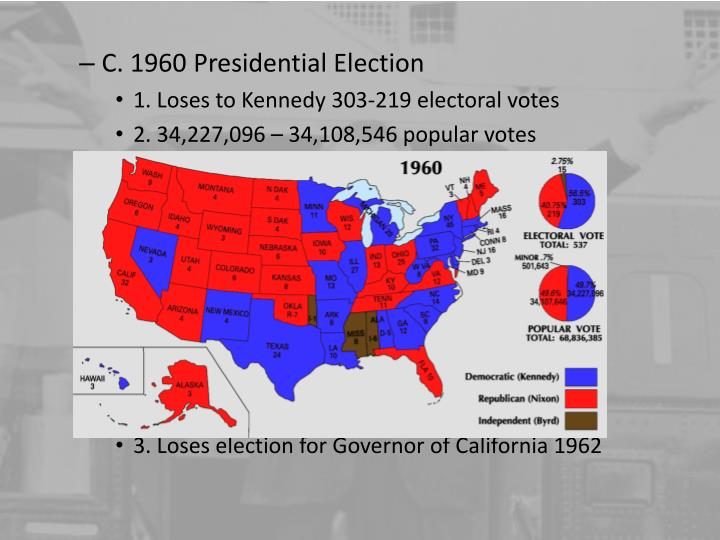 C. 1960 Presidential Election