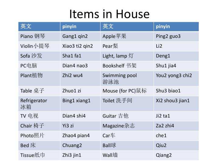 Items in House