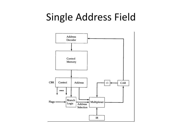 Single Address Field