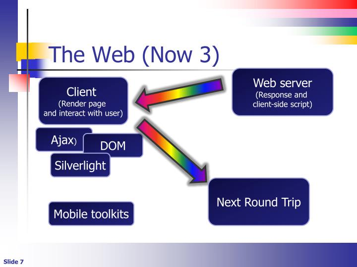 The Web (Now 3)