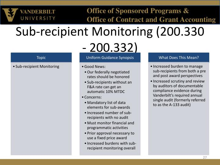 Sub-recipient Monitoring (200.330 - 200.332)