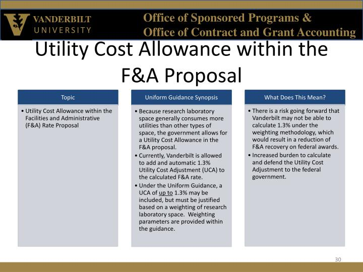 Utility Cost Allowance within the F&A Proposal