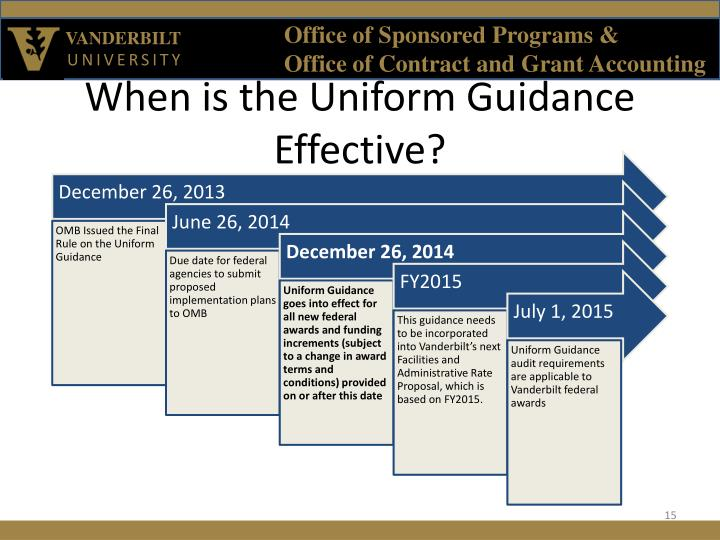 When is the Uniform Guidance Effective?