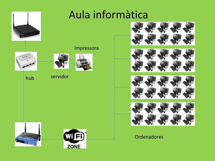 Aula informàtica
