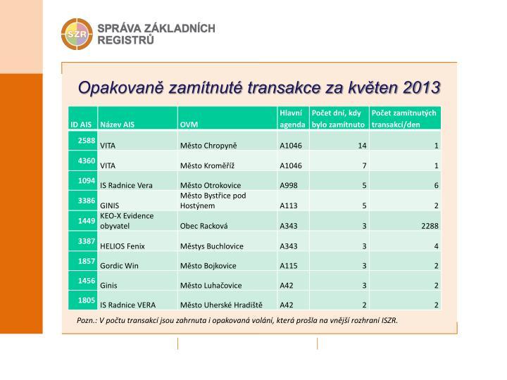 Opakovaně zamítnuté transakce za květen 2013