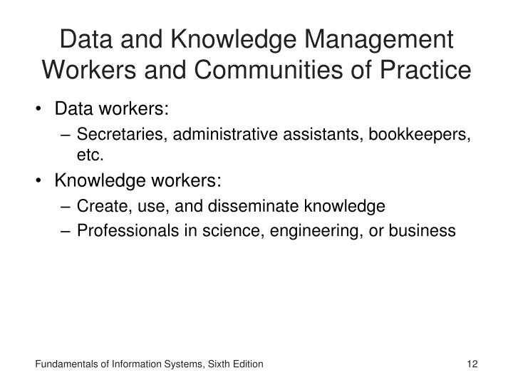 Data and Knowledge Management Workers and Communities of Practice