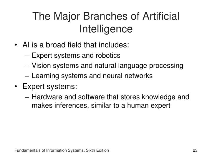 The Major Branches of Artificial Intelligence